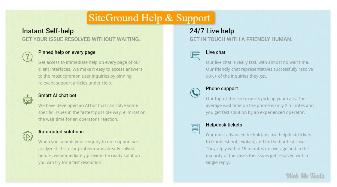 SiteGround Hosting Support