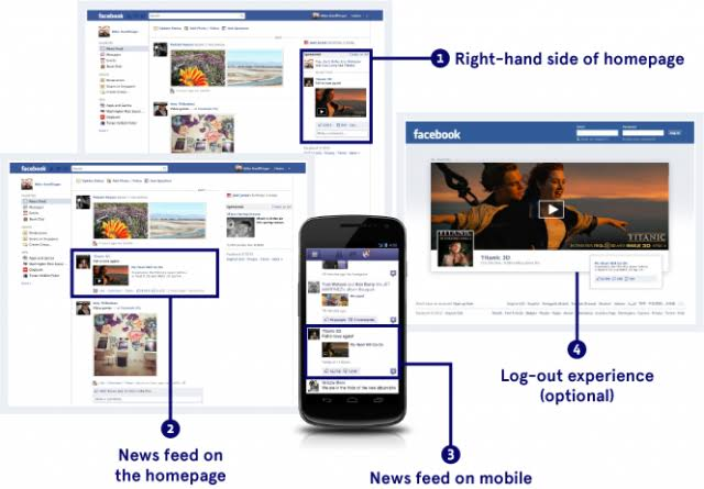 facebook advertisment on various screen