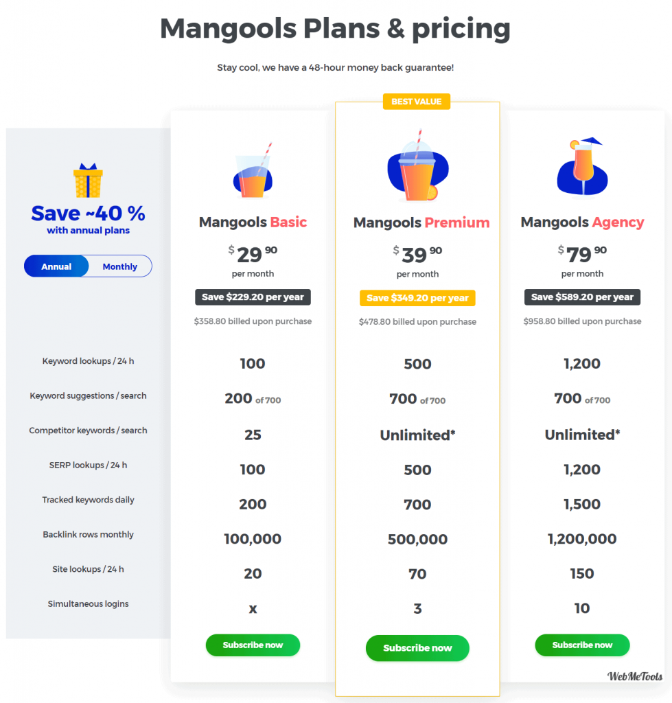 Mangools Kwfinder Pricing Plans Features
