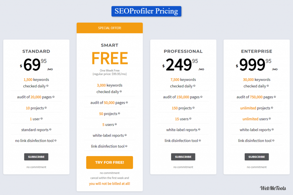 SEOprofiler Pricing Plans