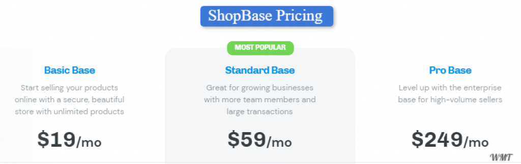 ShopBase Pricing Plans