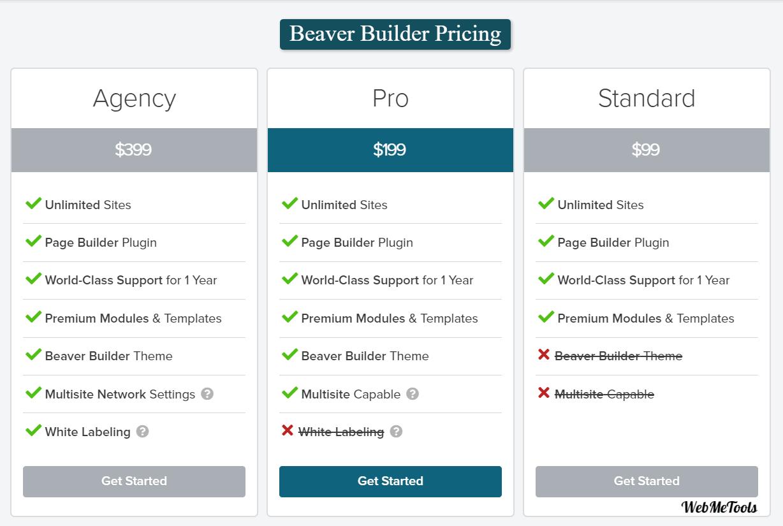 Beaver Builder Pricing Plans
