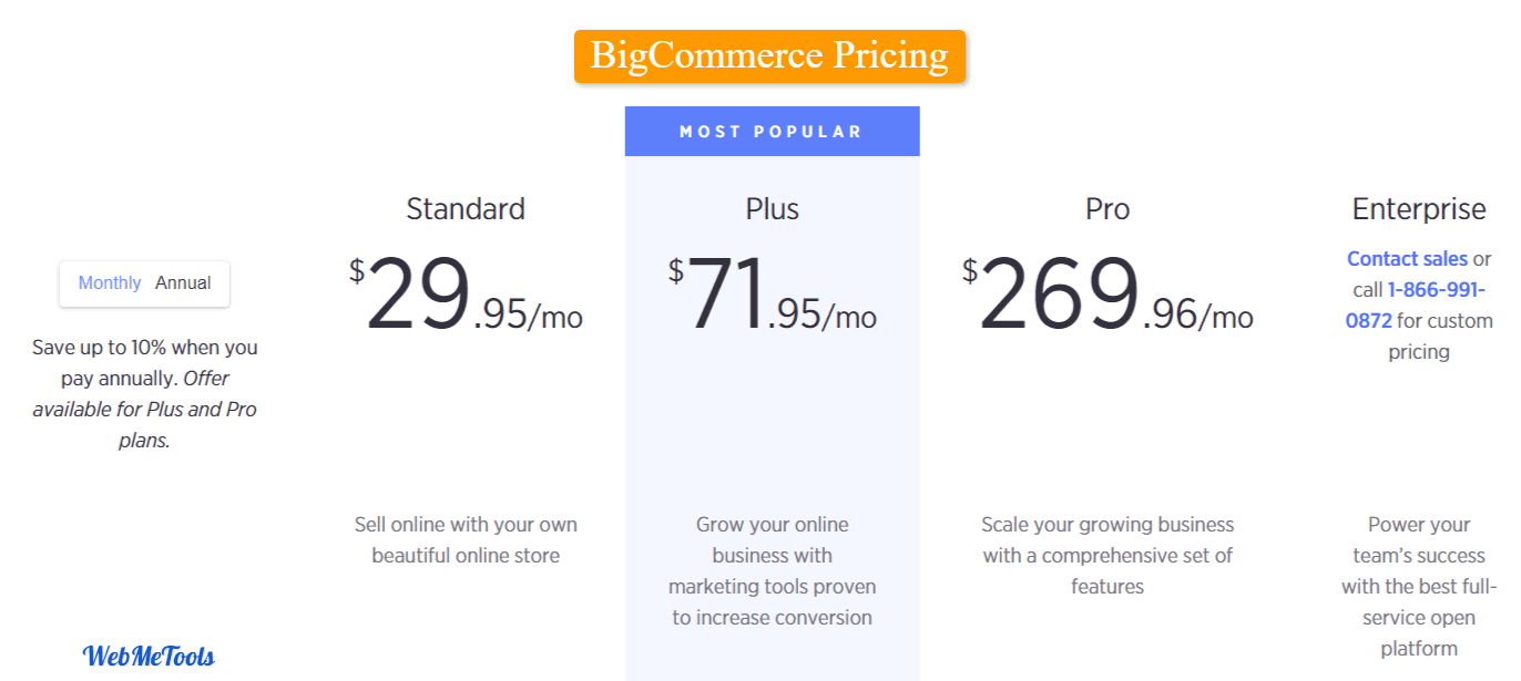 BigCommerce Pricing after Free Trial