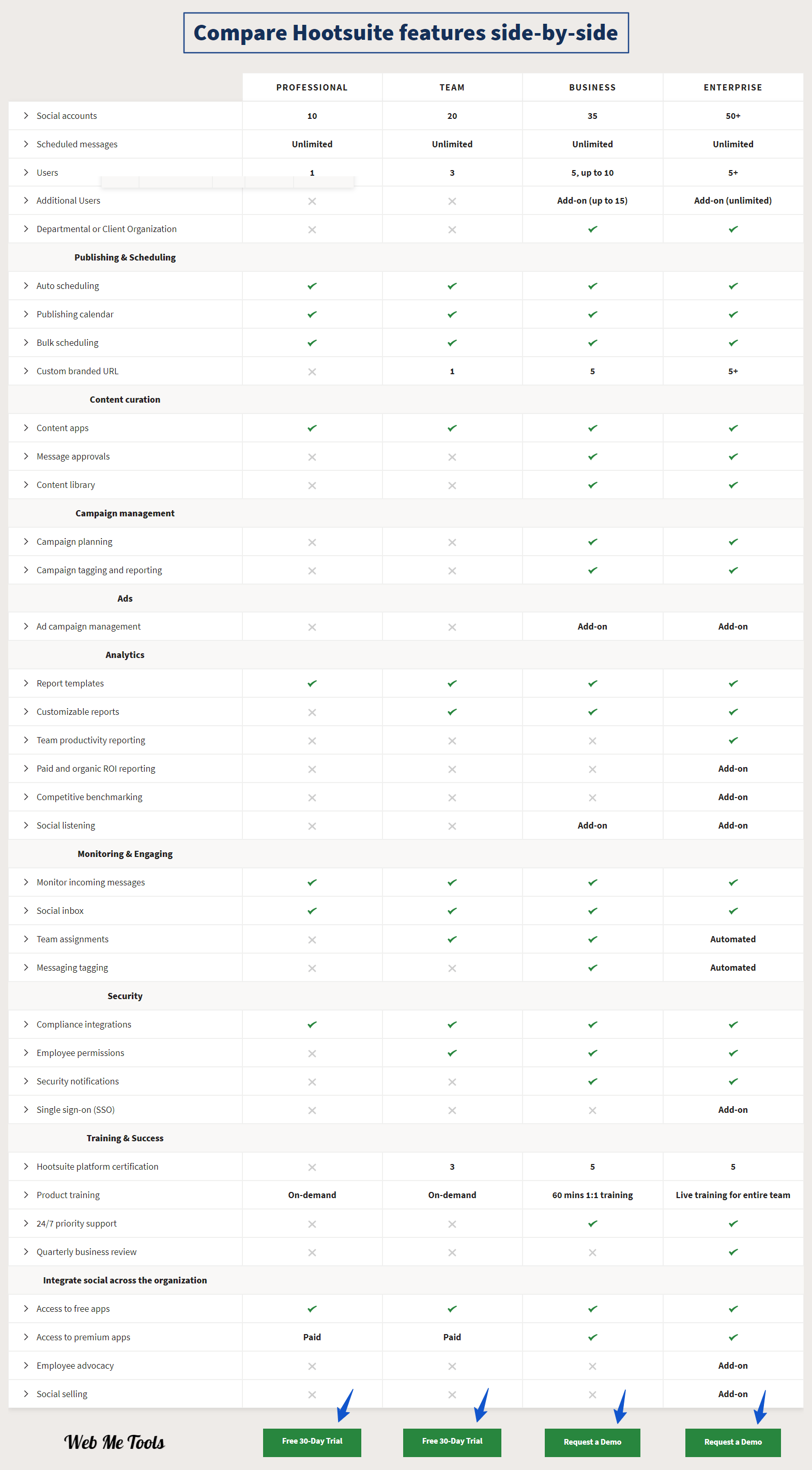 Hootsuite Pricing Plans Features Compared