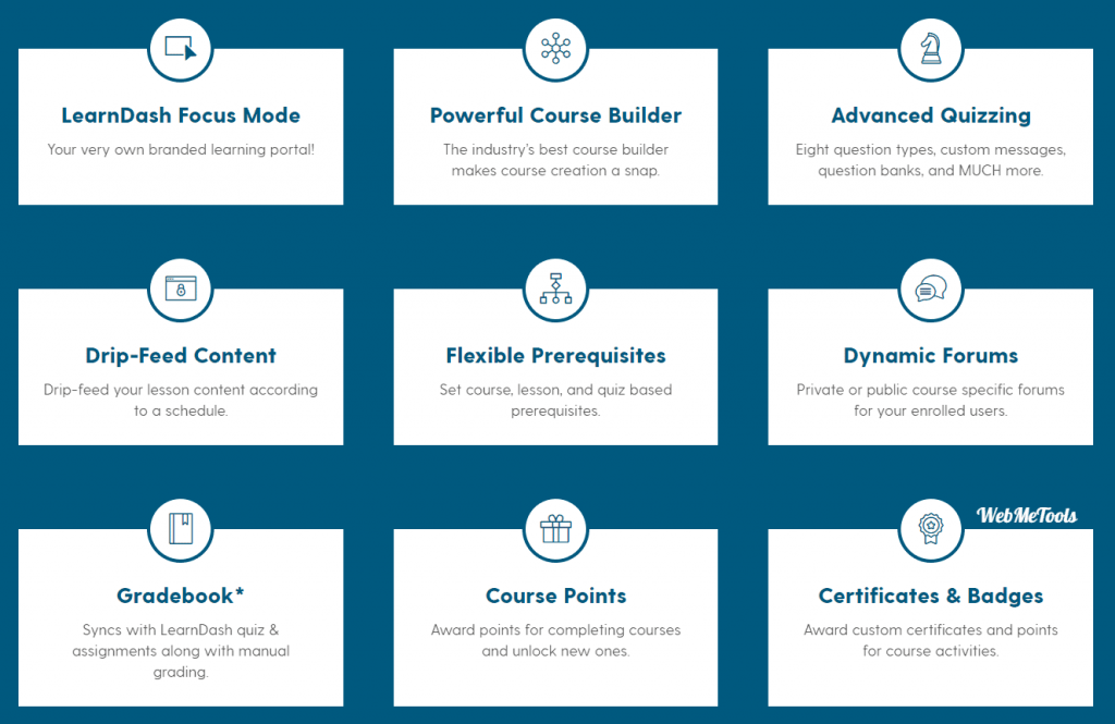 LearnDash Features Course