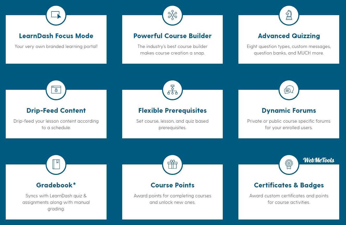 LearnDash Features Course