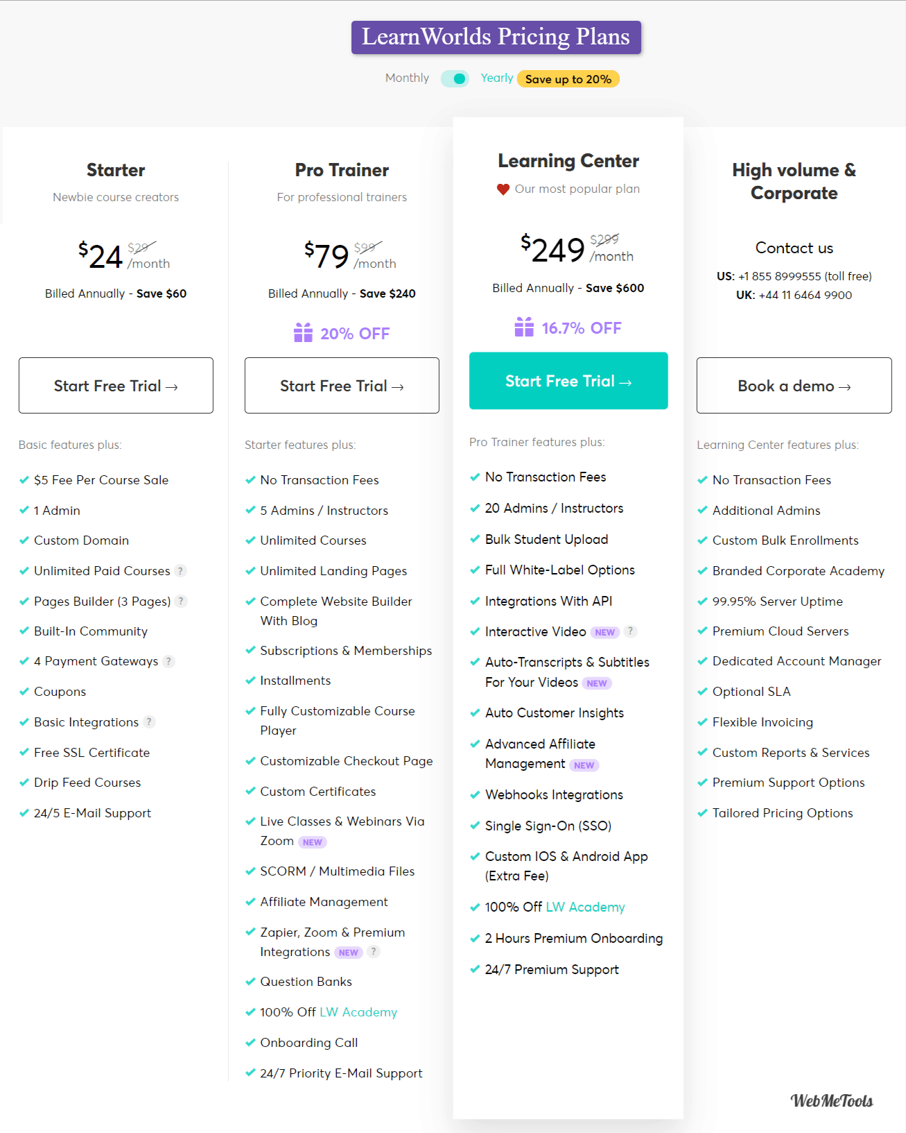 LearnWorlds Pricing Plans