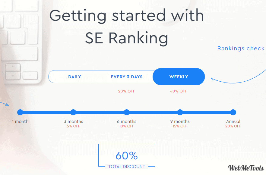 SE Ranking Pricing