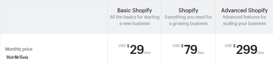 Shopify Pricing Monthly