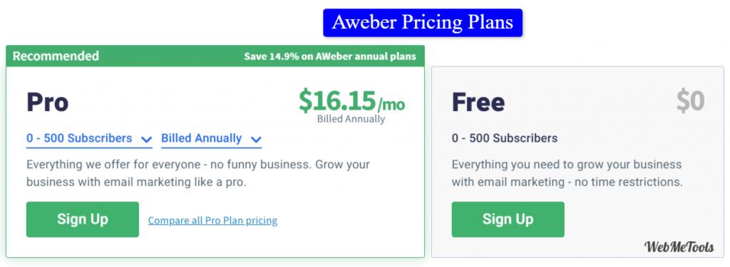 AWeber Pricing Plans