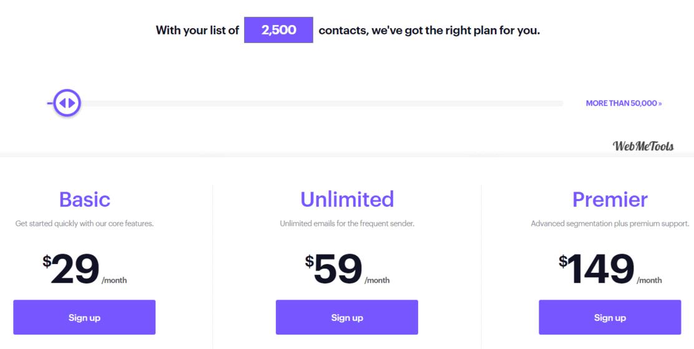 Campaign Monitor Pricing