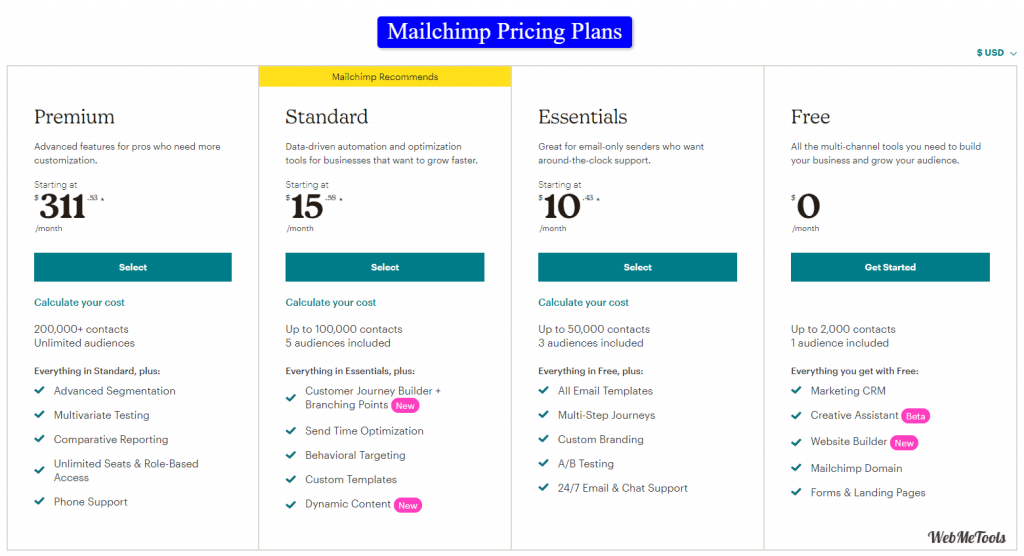 Mailchimp Pricing Plans Features