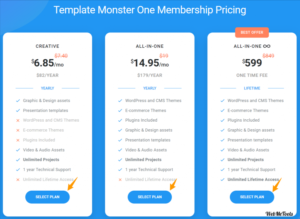 15 Best TemplateMonster Alternatives & Template Monster One Competitors