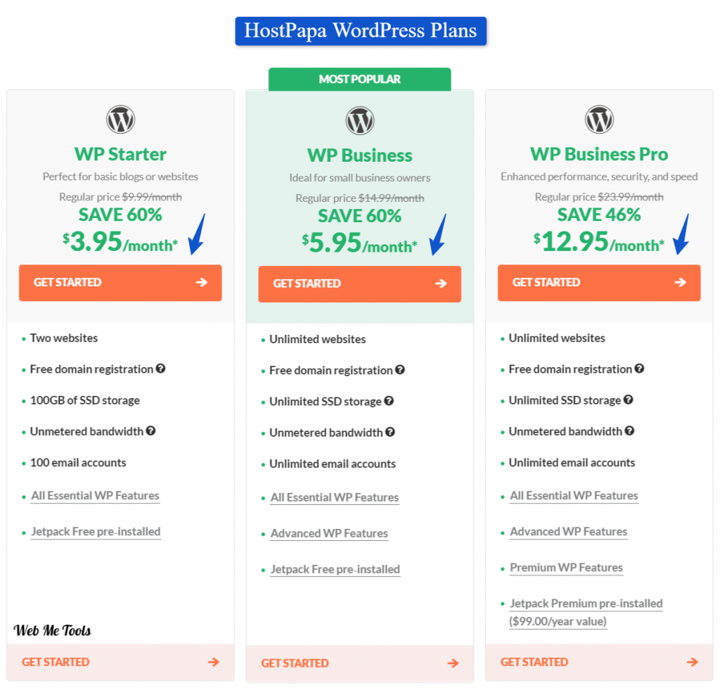 HostPapa-WordPress-Hosting-Pricing-Plans