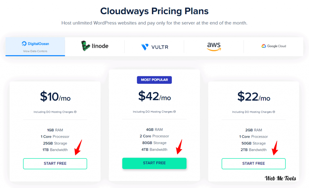 Cloudways-Pricing-DigitalOcean