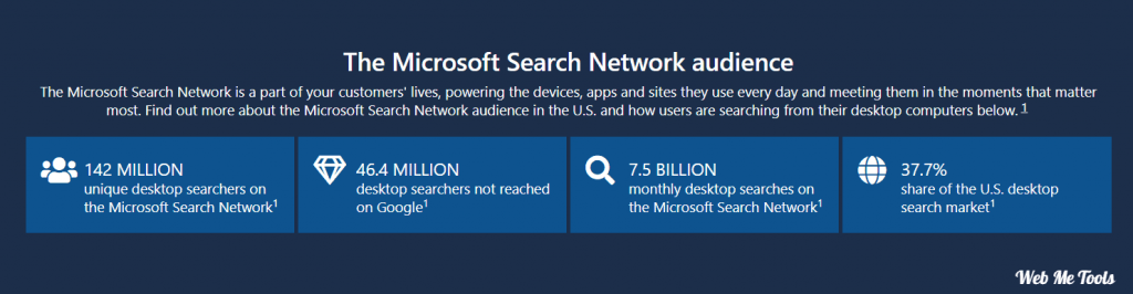Bing Microsoft Advertising Stats