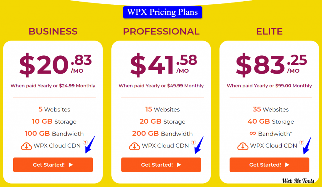 WPX-Hosting-Pricing-Plans